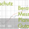 Schalldämmaß Prüfprotokoll Schallschutzfonds